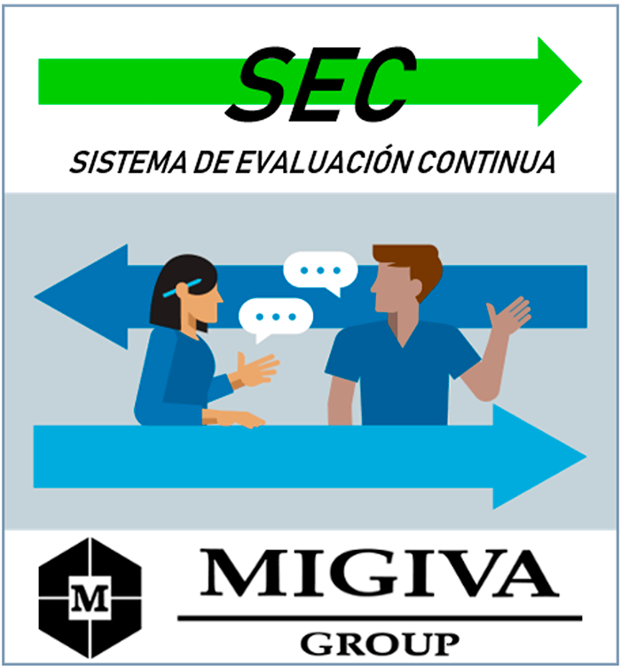 Portal MIGIVA GROUP